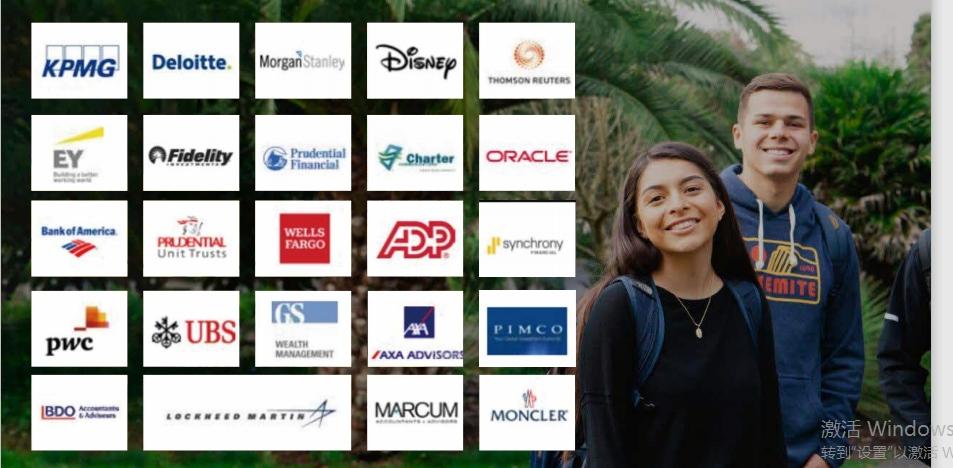 加州多明尼克大学有哪些雇主?